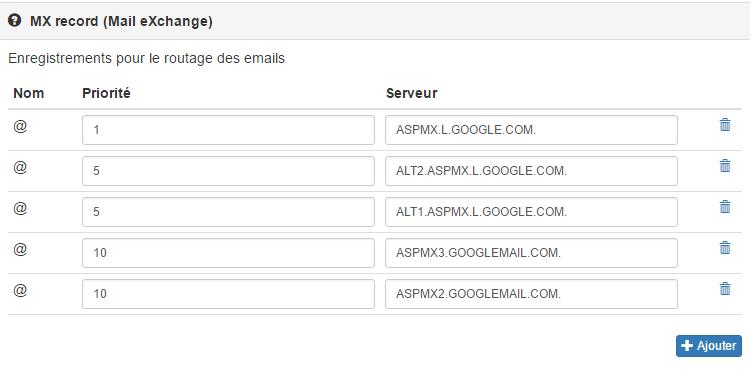 Fichier de zone avec saisie champ MX pour Google